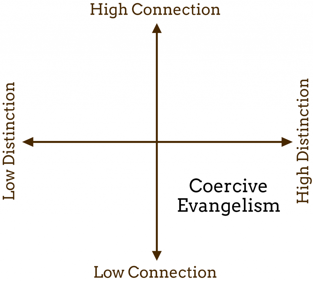 2 Ways Most Christians Fail at Evangelism